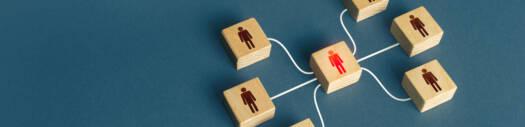 Blog Leadership v management listing
